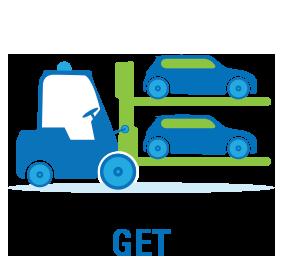 Automotive Inventory Management Car Dealer Vehicle Management Services